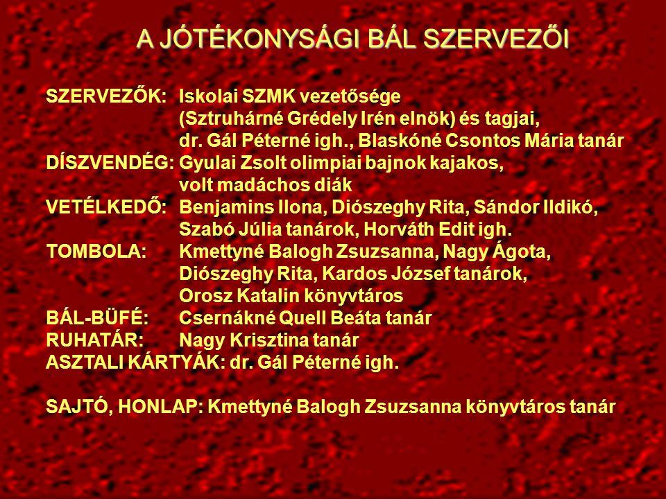 NIKO- Ékszer Vác, Csányi L.krt.52. Oázis fagyizó Vörösház Vác, Csányi L.