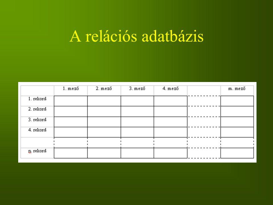 A relációs adatbázis