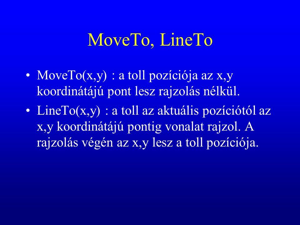 MoveTo, LineTo MoveTo(x,y) : a toll pozíciója az x,y koordinátájú pont lesz rajzolás nélkül. LineTo(x,y) : a toll az aktuális pozíciótól az x,y koordi