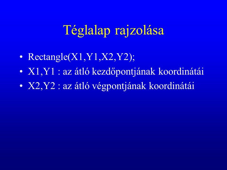 Téglalap rajzolása Rectangle(X1,Y1,X2,Y2); X1,Y1 : az átló kezdőpontjának koordinátái X2,Y2 : az átló végpontjának koordinátái