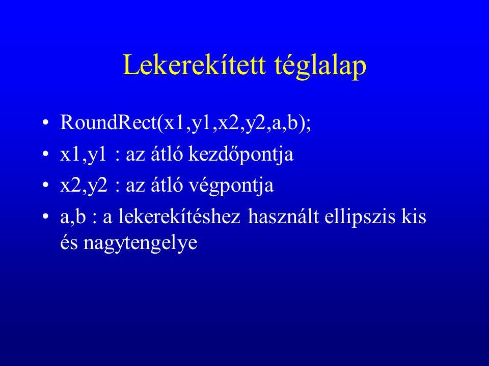 Lekerekített téglalap RoundRect(x1,y1,x2,y2,a,b); x1,y1 : az átló kezdőpontja x2,y2 : az átló végpontja a,b : a lekerekítéshez használt ellipszis kis