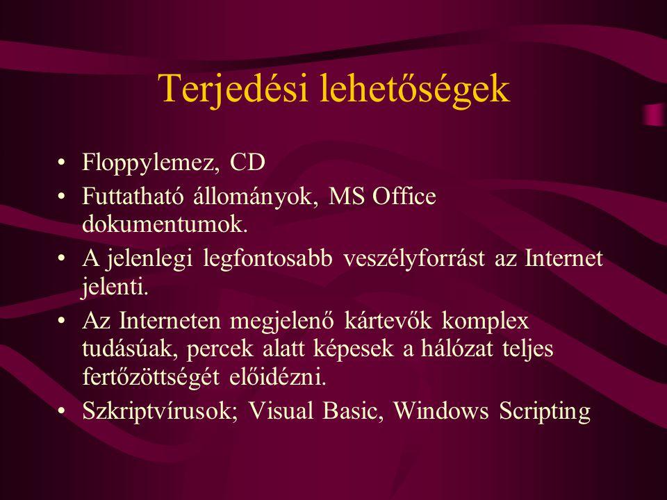 Terjedési lehetőségek Floppylemez, CD Futtatható állományok, MS Office dokumentumok.