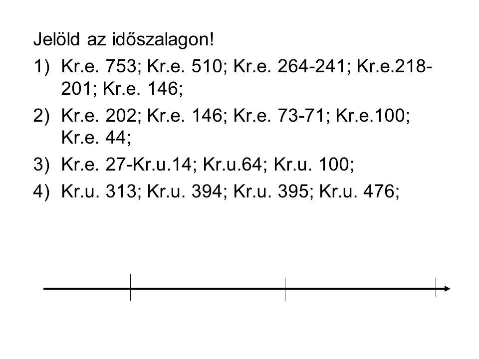 Királyság koraKöztársaság koraCsászárkor Kr.e.753; Kr.e.