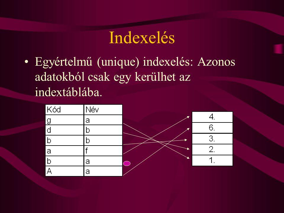 Indexelés Egyértelmű (unique) indexelés: Azonos adatokból csak egy kerülhet az indextáblába.