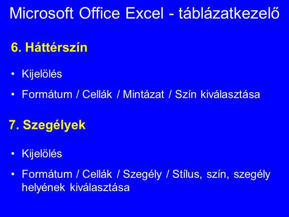 Microsoft Office Excel - táblázatkezelő 6. Háttérszín 7. Szegélyek Kijelölés Formátum / Cellák / Mintázat / Szín kiválasztása Kijelölés Formátum / Cel