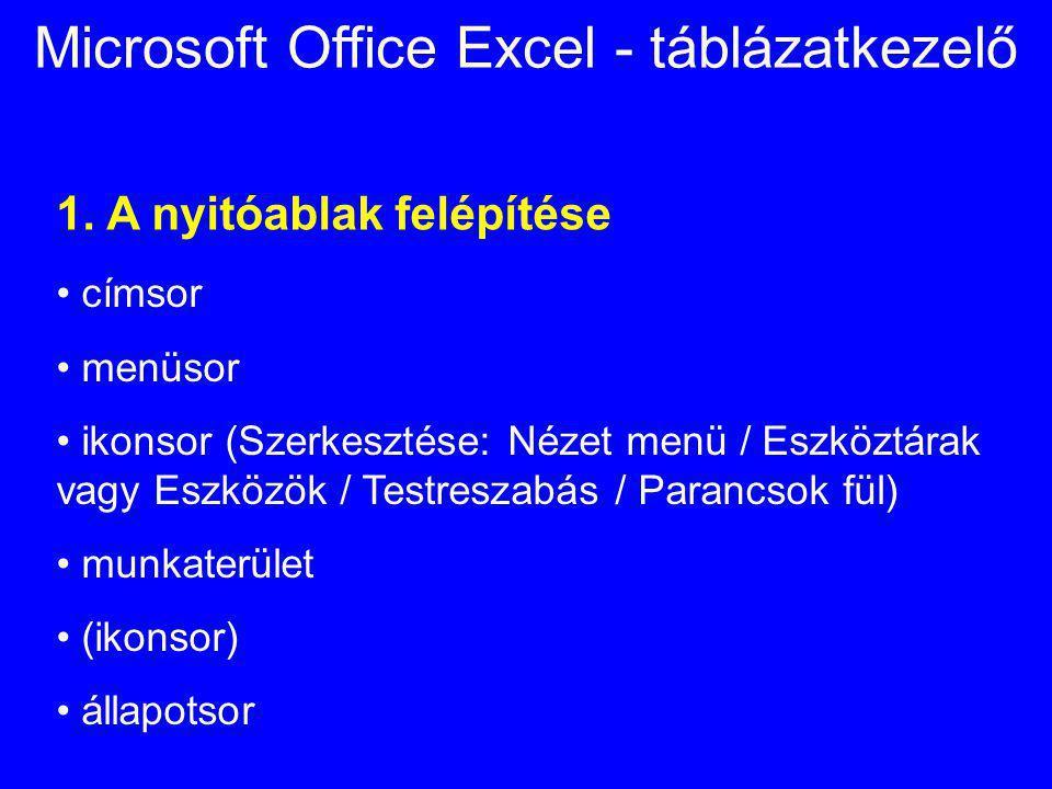 Microsoft Office Excel - táblázatkezelő címsor menüsor ikonsor (Szerkesztése: Nézet menü / Eszköztárak vagy Eszközök / Testreszabás / Parancsok fül) m