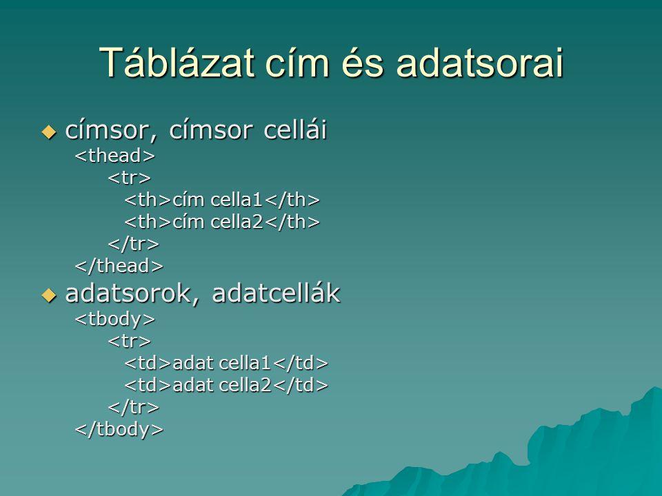Táblázat cím és adatsorai  címsor, címsor cellái <thead><tr> cím cella1 cím cella1 cím cella2 cím cella2 </tr></thead>  adatsorok, adatcellák <tbody