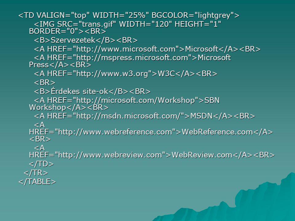 Szervezetek Szervezetek Microsoft Microsoft Microsoft Press Microsoft Press W3C W3C Érdekes site-ok Érdekes site-ok SBN Workshop SBN Workshop MSDN MSD