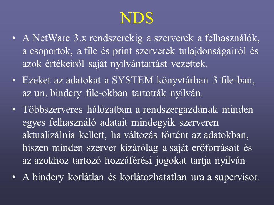 NDS A NetWare 3.x rendszerekig a szerverek a felhasználók, a csoportok, a file és print szerverek tulajdonságairól és azok értékeiről saját nyilvántartást vezettek.