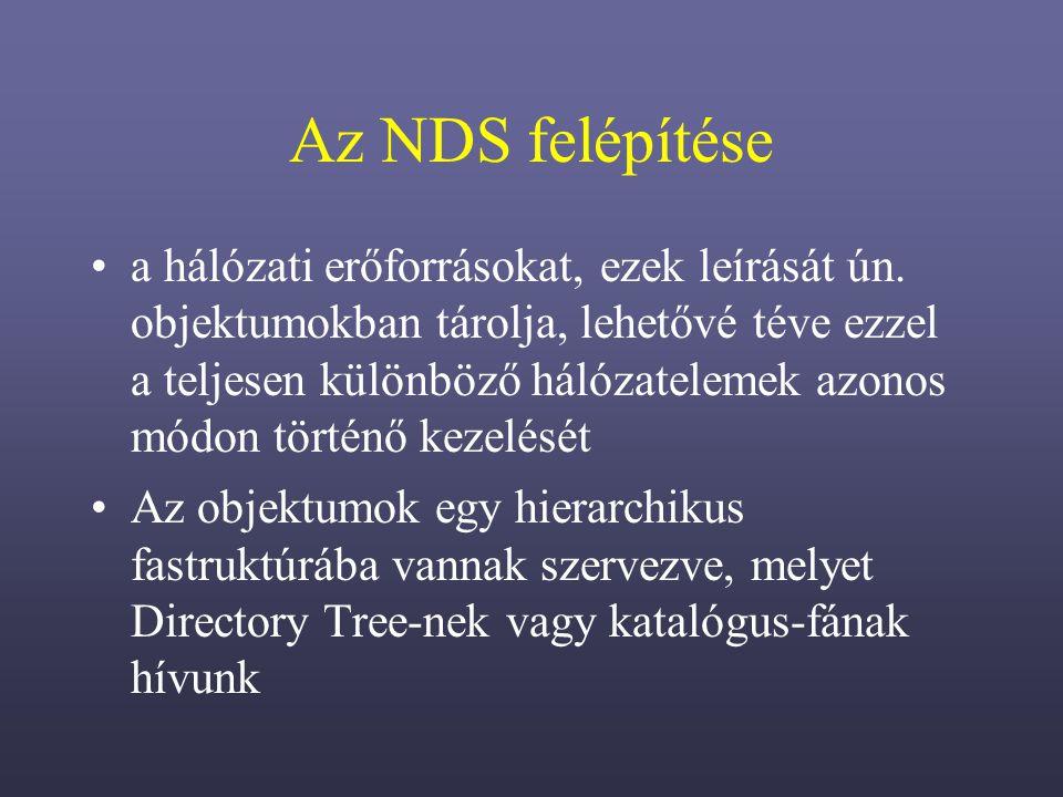 Az NDS felépítése a hálózati erőforrásokat, ezek leírását ún.