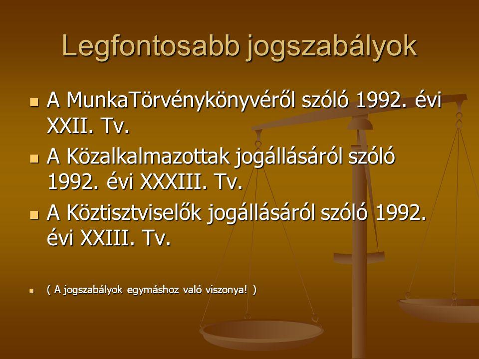 A munkaviszony alanyai- munkavállaló és munkáltató 1./ Munkavállaló 1./ Munkavállaló - 16.