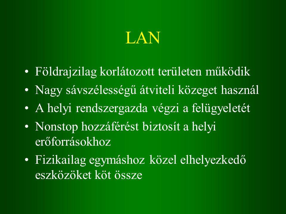 LAN Földrajzilag korlátozott területen működik Nagy sávszélességű átviteli közeget használ A helyi rendszergazda végzi a felügyeletét Nonstop hozzáférést biztosít a helyi erőforrásokhoz Fizikailag egymáshoz közel elhelyezkedő eszközöket köt össze