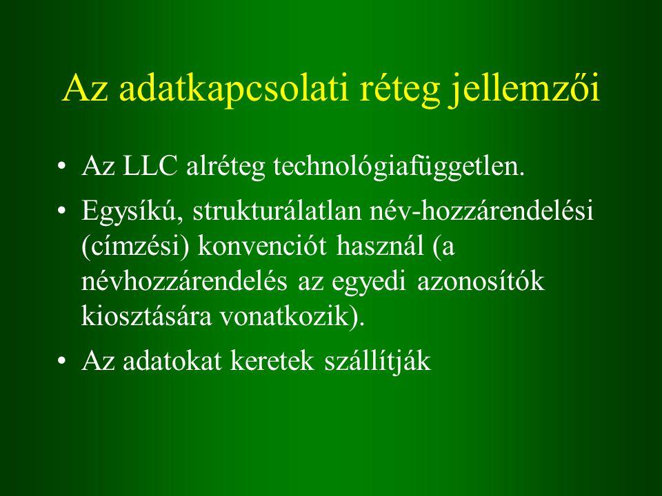 Az adatkapcsolati réteg jellemzői Az LLC alréteg technológiafüggetlen.
