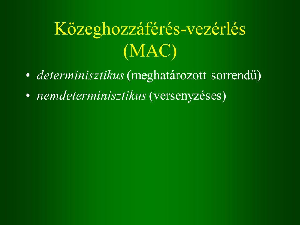 Közeghozzáférés-vezérlés (MAC) determinisztikus (meghatározott sorrendű) nemdeterminisztikus (versenyzéses)