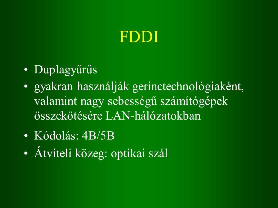 FDDI Duplagyűrűs gyakran használják gerinctechnológiaként, valamint nagy sebességű számítógépek összekötésére LAN-hálózatokban Kódolás: 4B/5B Átviteli közeg: optikai szál