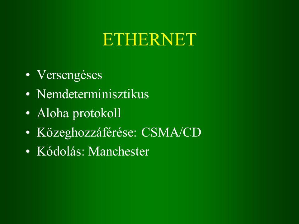 ETHERNET Versengéses Nemdeterminisztikus Aloha protokoll Közeghozzáférése: CSMA/CD Kódolás: Manchester