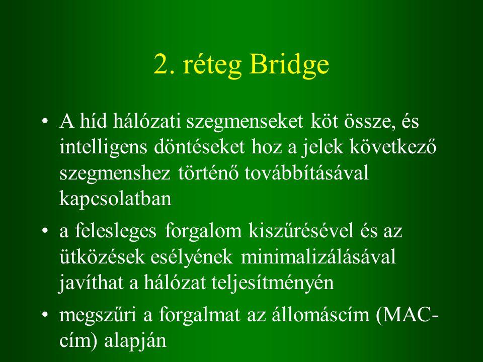 2. réteg Bridge A híd hálózati szegmenseket köt össze, és intelligens döntéseket hoz a jelek következő szegmenshez történő továbbításával kapcsolatban