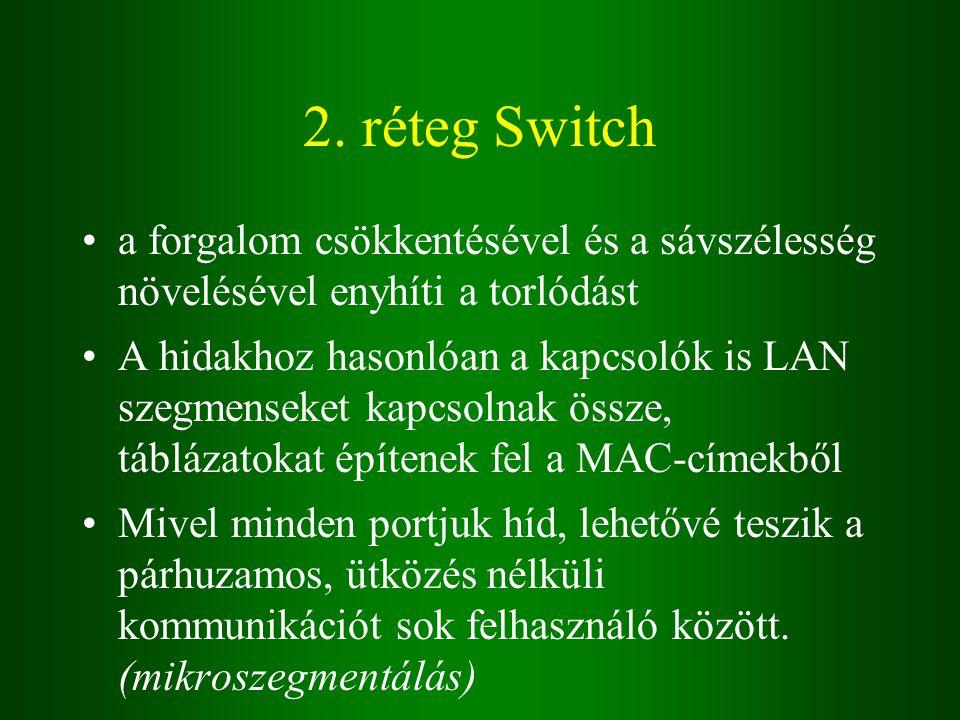2. réteg Switch a forgalom csökkentésével és a sávszélesség növelésével enyhíti a torlódást A hidakhoz hasonlóan a kapcsolók is LAN szegmenseket kapcs