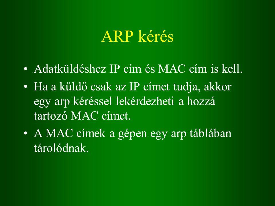 ARP kérés Adatküldéshez IP cím és MAC cím is kell.