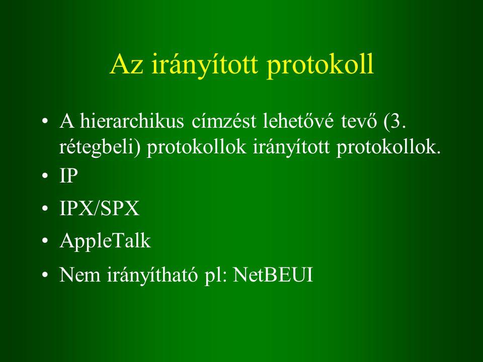 Az irányított protokoll A hierarchikus címzést lehetővé tevő (3.