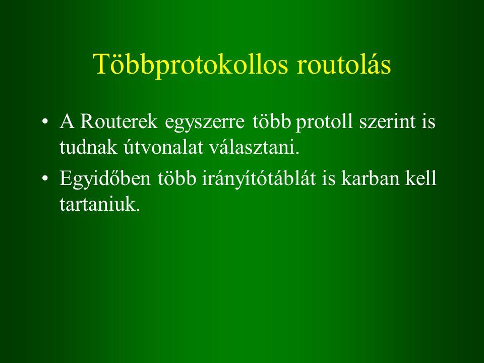 Többprotokollos routolás A Routerek egyszerre több protoll szerint is tudnak útvonalat választani.