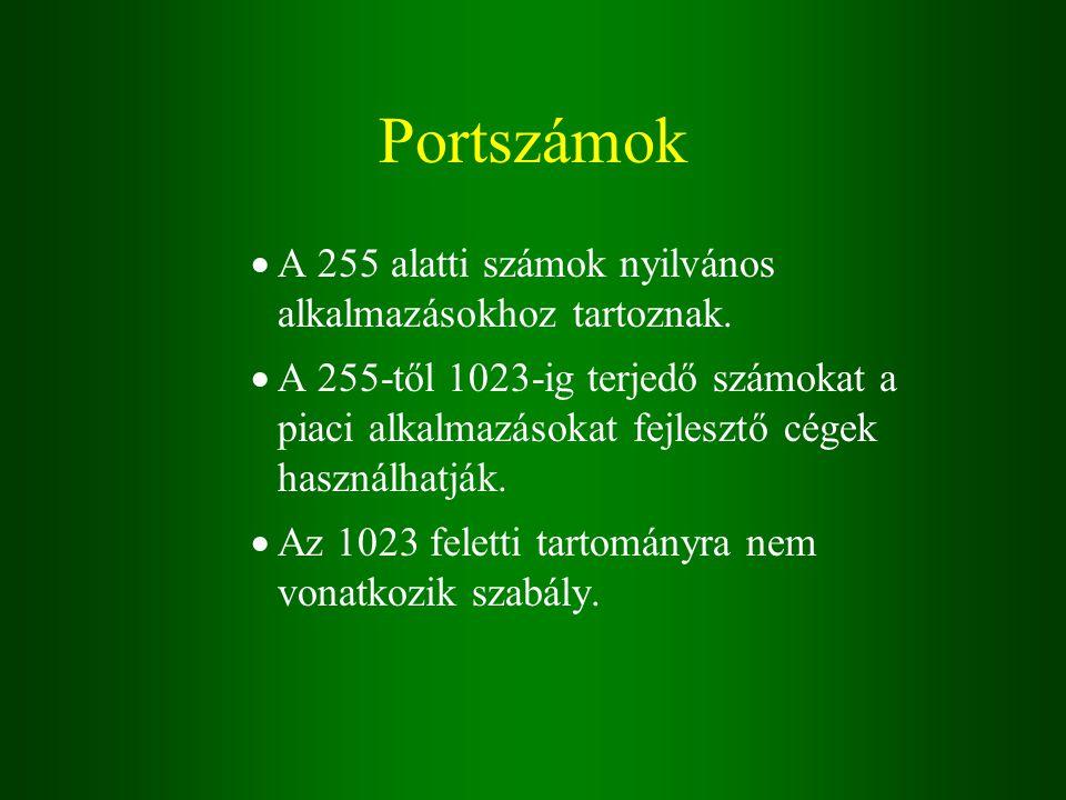 Portszámok  A 255 alatti számok nyilvános alkalmazásokhoz tartoznak.