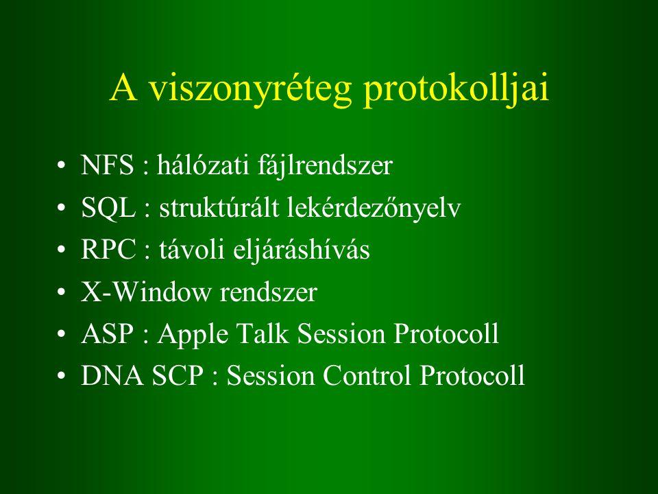 A viszonyréteg protokolljai NFS : hálózati fájlrendszer SQL : struktúrált lekérdezőnyelv RPC : távoli eljáráshívás X-Window rendszer ASP : Apple Talk Session Protocoll DNA SCP : Session Control Protocoll