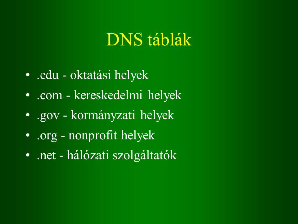 DNS táblák.edu - oktatási helyek.com - kereskedelmi helyek.gov - kormányzati helyek.org - nonprofit helyek.net - hálózati szolgáltatók