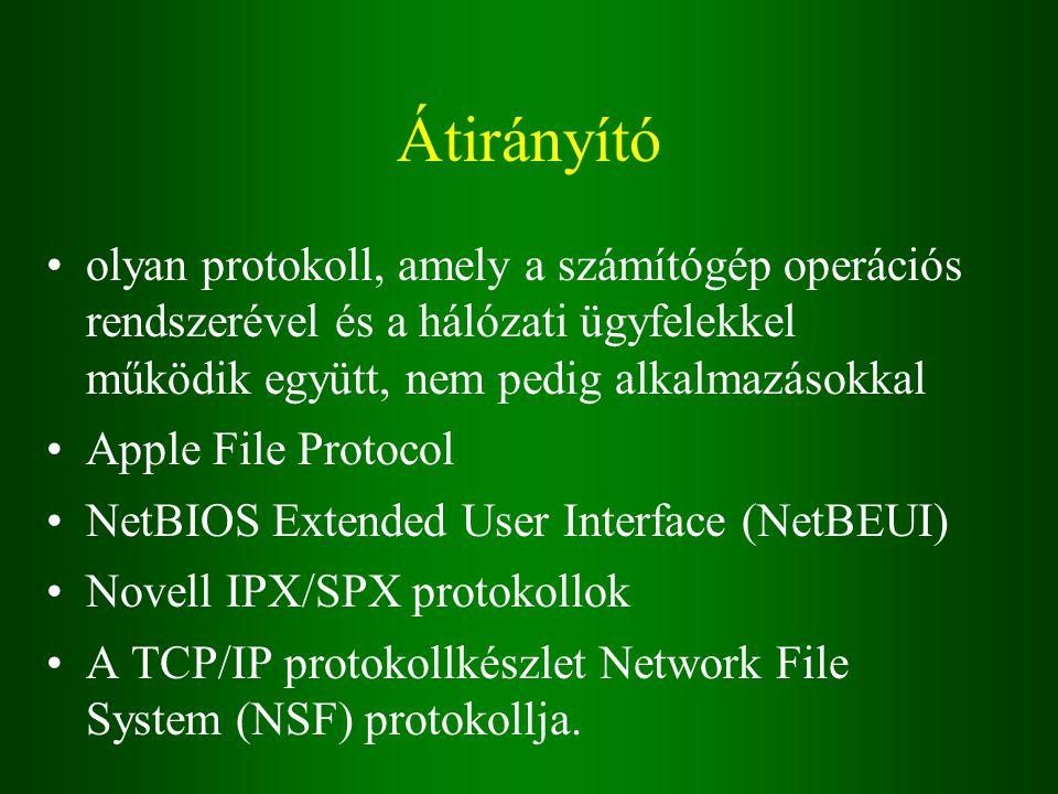 Átirányító olyan protokoll, amely a számítógép operációs rendszerével és a hálózati ügyfelekkel működik együtt, nem pedig alkalmazásokkal Apple File Protocol NetBIOS Extended User Interface (NetBEUI) Novell IPX/SPX protokollok A TCP/IP protokollkészlet Network File System (NSF) protokollja.