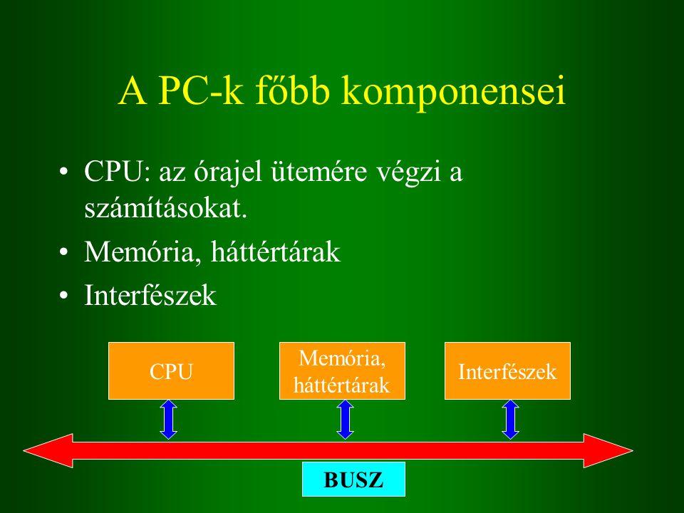 A PC-k főbb komponensei CPU: az órajel ütemére végzi a számításokat.