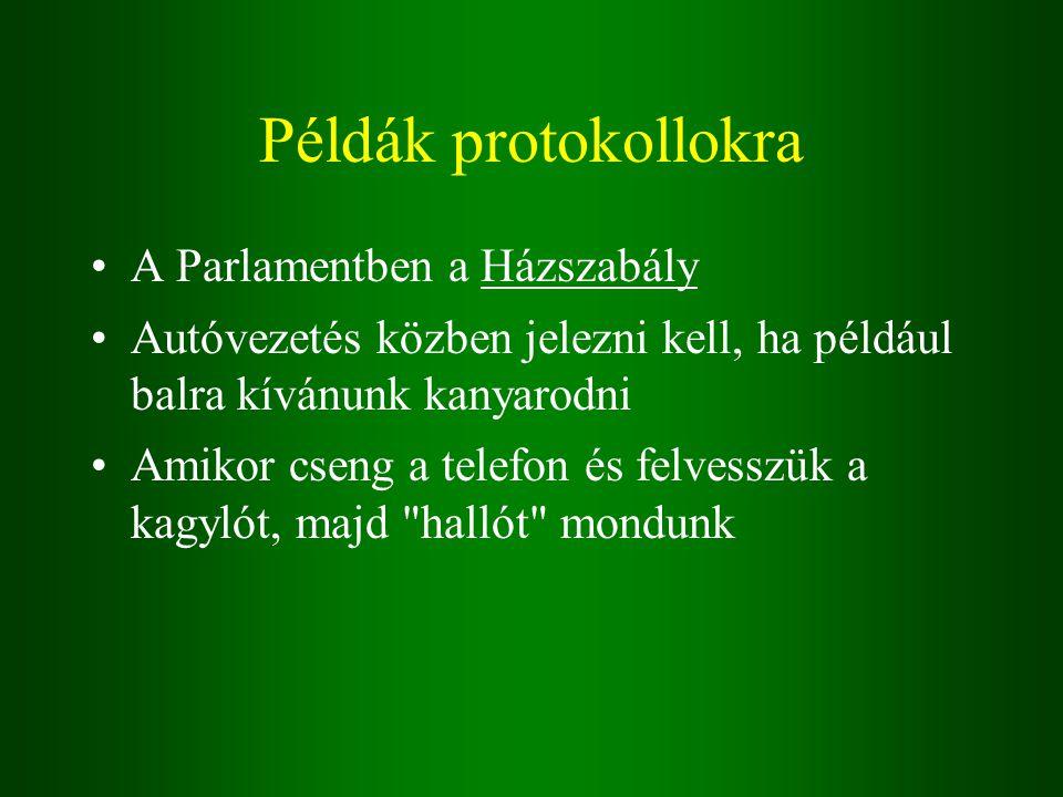 Példák protokollokra A Parlamentben a Házszabály Autóvezetés közben jelezni kell, ha például balra kívánunk kanyarodni Amikor cseng a telefon és felvesszük a kagylót, majd hallót mondunk