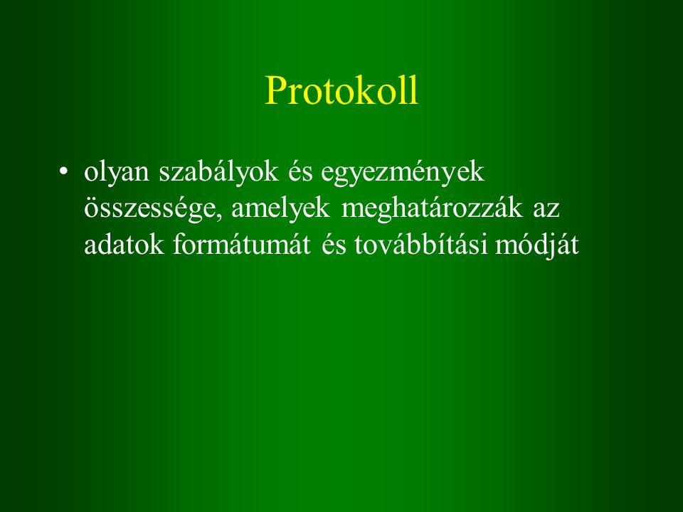 Protokoll olyan szabályok és egyezmények összessége, amelyek meghatározzák az adatok formátumát és továbbítási módját