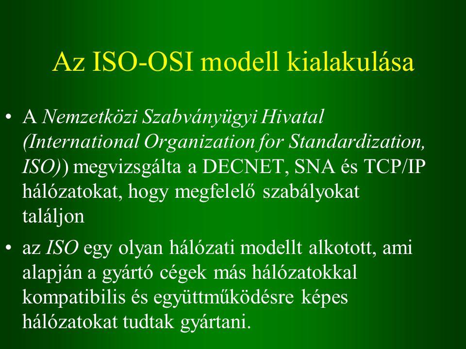 Az ISO-OSI modell kialakulása A Nemzetközi Szabványügyi Hivatal (International Organization for Standardization, ISO)) megvizsgálta a DECNET, SNA és TCP/IP hálózatokat, hogy megfelelő szabályokat találjon az ISO egy olyan hálózati modellt alkotott, ami alapján a gyártó cégek más hálózatokkal kompatibilis és együttműködésre képes hálózatokat tudtak gyártani.