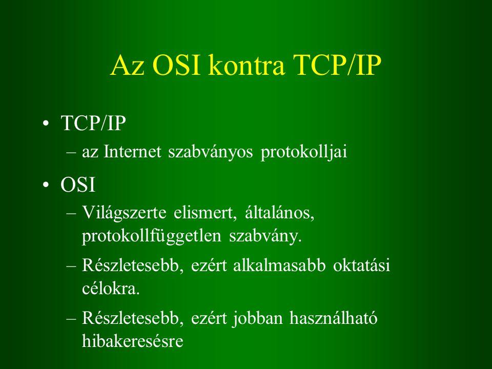Az OSI kontra TCP/IP TCP/IP –az Internet szabványos protokolljai OSI –Világszerte elismert, általános, protokollfüggetlen szabvány.