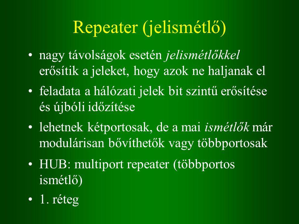 Repeater (jelismétlő) nagy távolságok esetén jelismétlőkkel erősítik a jeleket, hogy azok ne haljanak el feladata a hálózati jelek bit szintű erősítése és újbóli időzítése lehetnek kétportosak, de a mai ismétlők már modulárisan bővíthetők vagy többportosak HUB: multiport repeater (többportos ismétlő) 1.