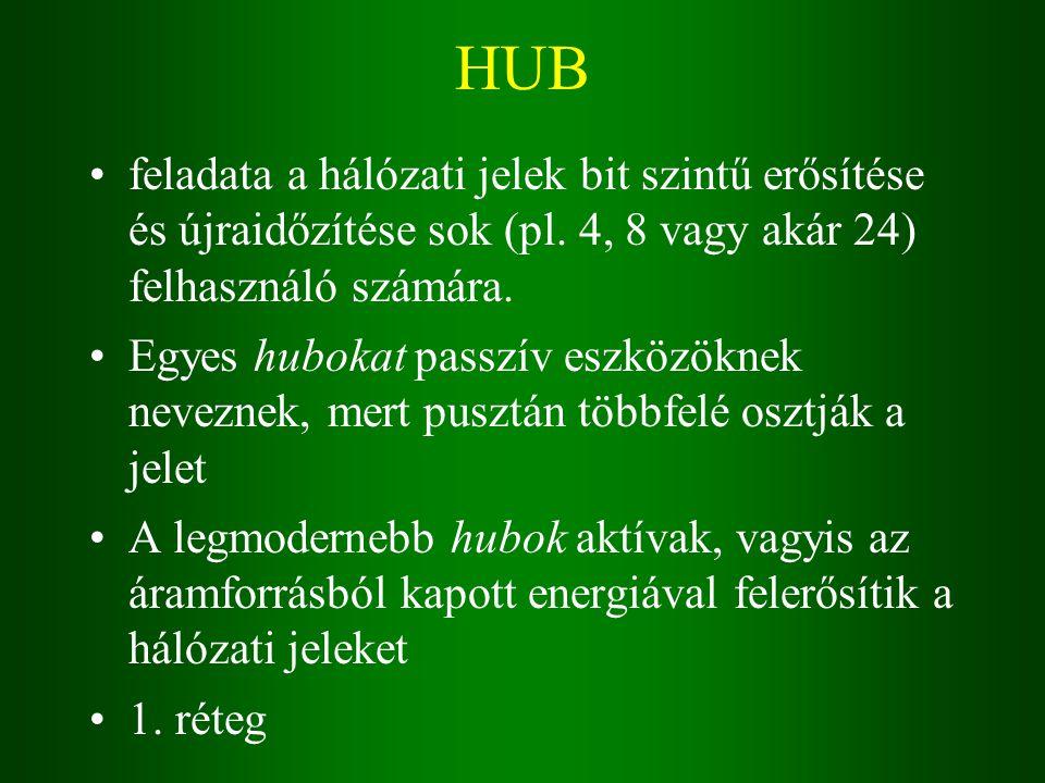 HUB feladata a hálózati jelek bit szintű erősítése és újraidőzítése sok (pl.