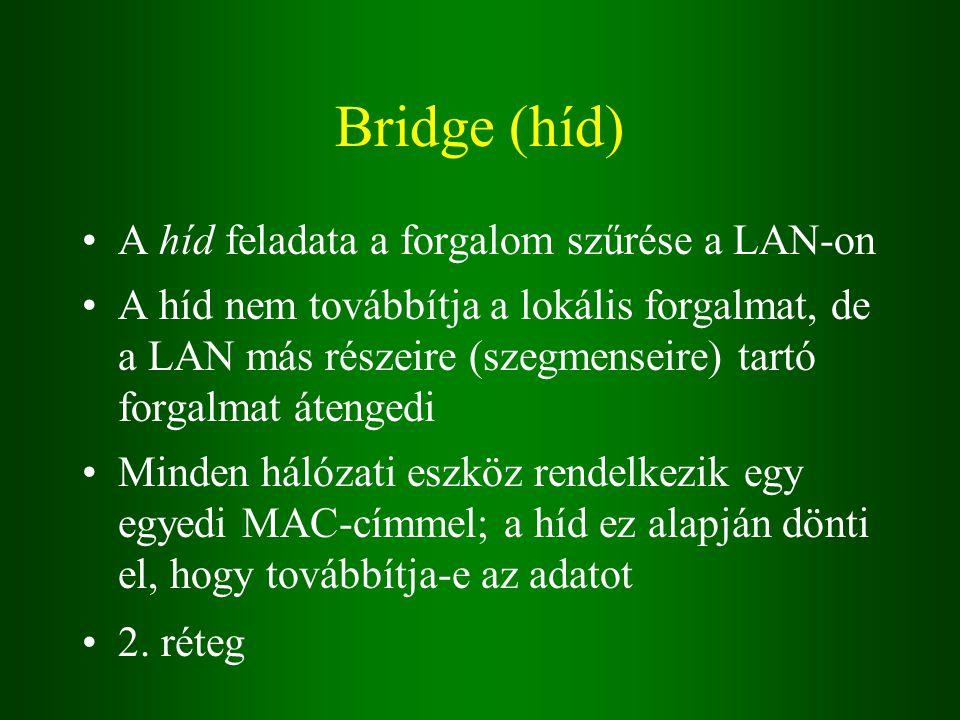 Bridge (híd) A híd feladata a forgalom szűrése a LAN-on A híd nem továbbítja a lokális forgalmat, de a LAN más részeire (szegmenseire) tartó forgalmat átengedi Minden hálózati eszköz rendelkezik egy egyedi MAC-címmel; a híd ez alapján dönti el, hogy továbbítja-e az adatot 2.