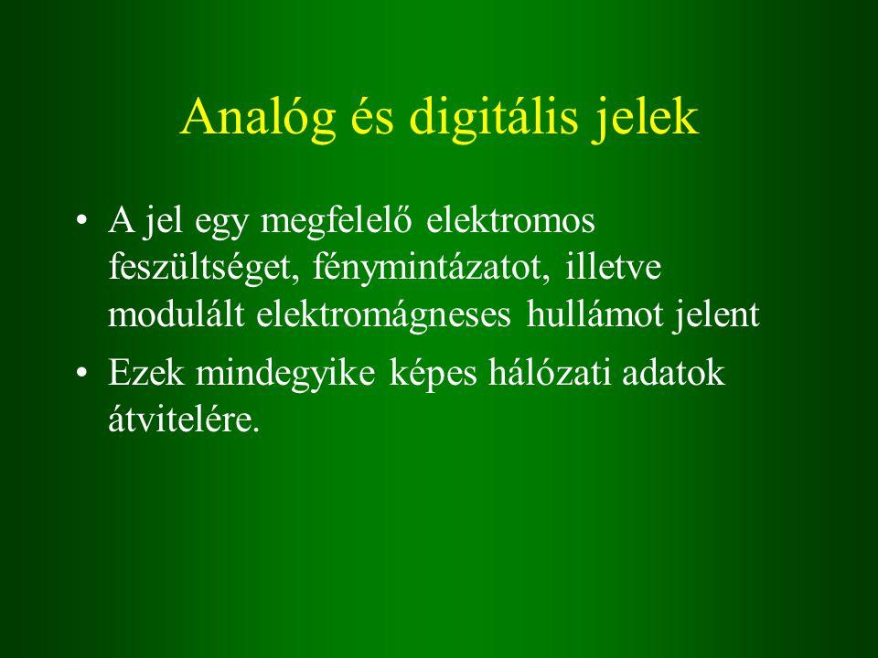 Analóg és digitális jelek A jel egy megfelelő elektromos feszültséget, fénymintázatot, illetve modulált elektromágneses hullámot jelent Ezek mindegyike képes hálózati adatok átvitelére.
