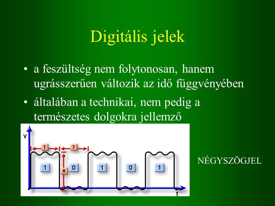 Digitális jelek a feszültség nem folytonosan, hanem ugrásszerűen változik az idő függvényében általában a technikai, nem pedig a természetes dolgokra jellemző NÉGYSZÖGJEL