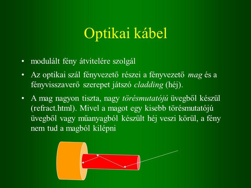 Optikai kábel modulált fény átvitelére szolgál Az optikai szál fényvezető részei a fényvezető mag és a fényvisszaverő szerepet játszó cladding (héj).