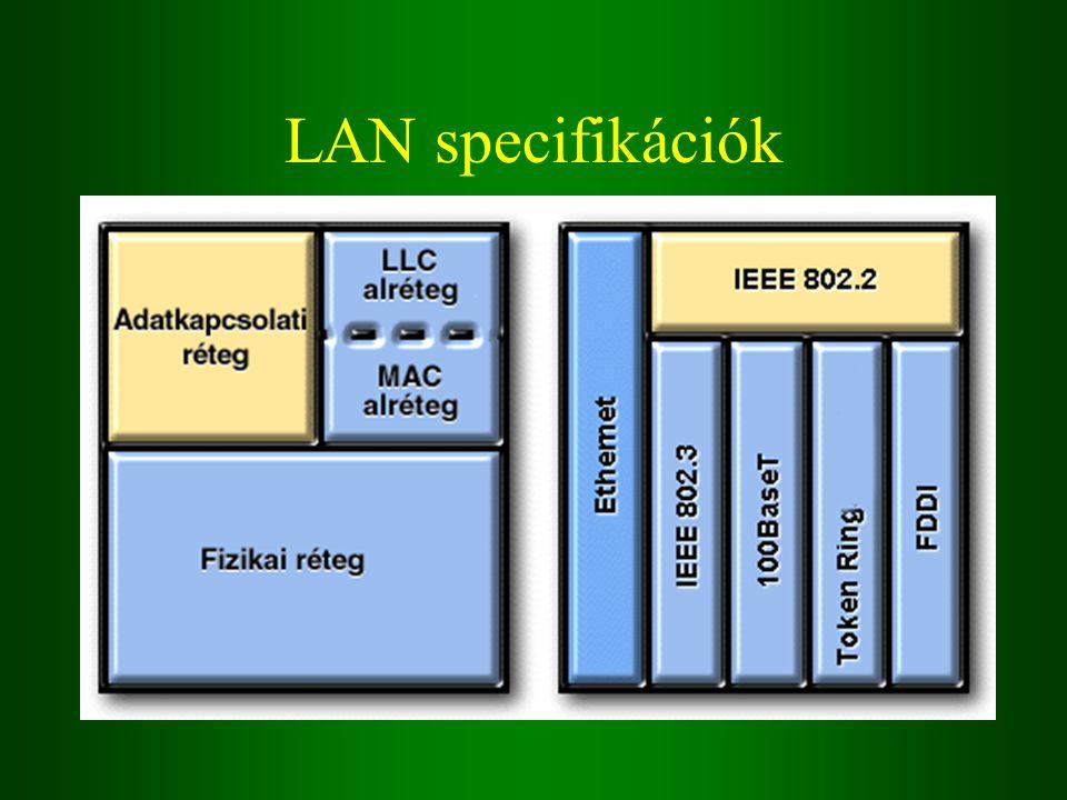 LAN specifikációk