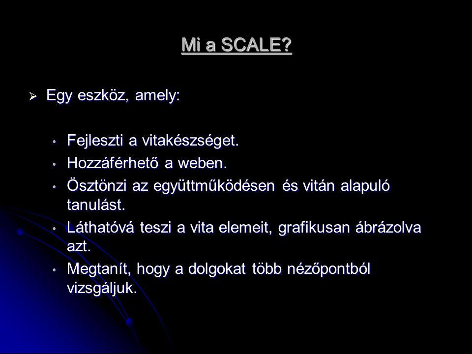 Mi a SCALE. Egy eszköz, amely: Fejleszti a vitakészséget.
