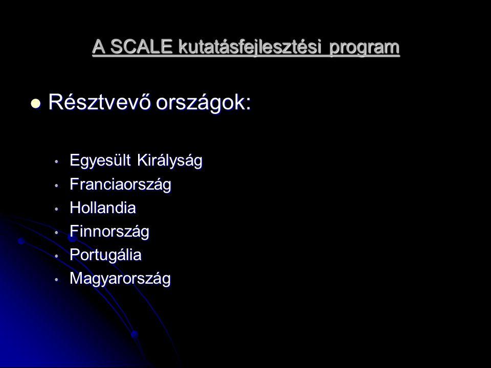 A SCALE kutatásfejlesztési program Résztvevő országok: Résztvevő országok: Egyesült Királyság Egyesült Királyság Franciaország Franciaország Hollandia Hollandia Finnország Finnország Portugália Portugália Magyarország Magyarország