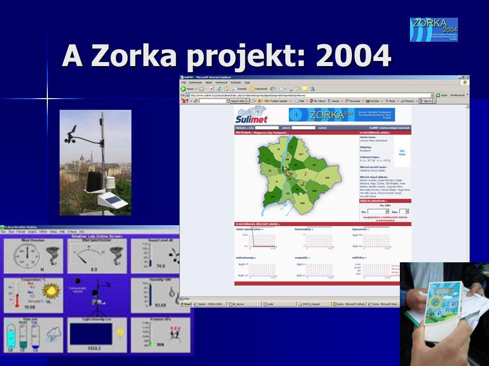 A Zorka projekt: 2004