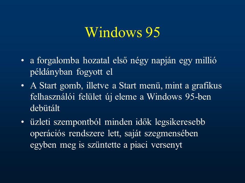 Windows 95 a forgalomba hozatal első négy napján egy millió példányban fogyott el A Start gomb, illetve a Start menü, mint a grafikus felhasználói fel