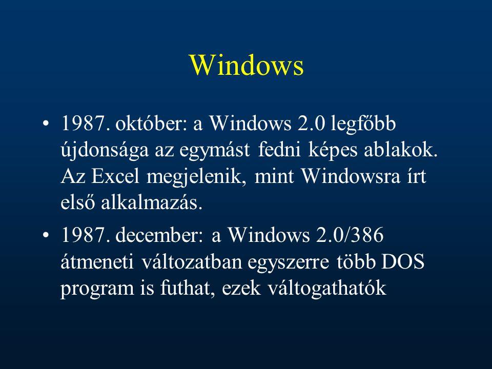 Windows 1987. október: a Windows 2.0 legfőbb újdonsága az egymást fedni képes ablakok. Az Excel megjelenik, mint Windowsra írt első alkalmazás. 1987.
