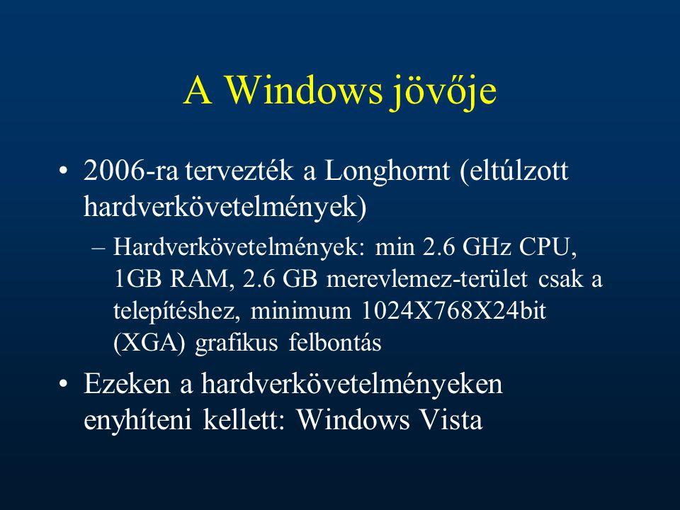 A Windows jövője 2006-ra tervezték a Longhornt (eltúlzott hardverkövetelmények) –Hardverkövetelmények: min 2.6 GHz CPU, 1GB RAM, 2.6 GB merevlemez-ter