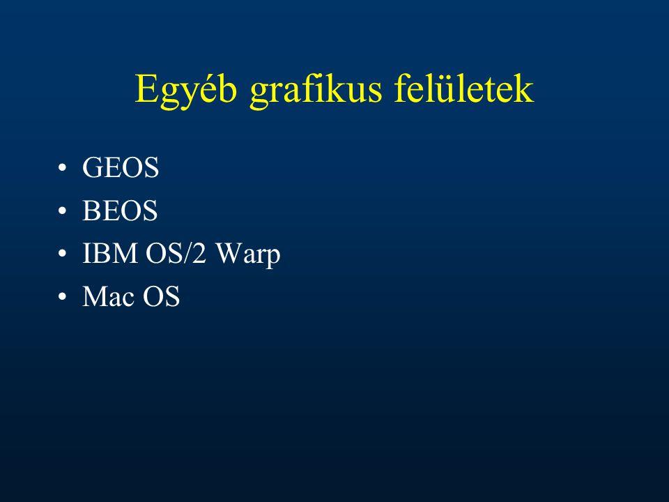 Egyéb grafikus felületek GEOS BEOS IBM OS/2 Warp Mac OS