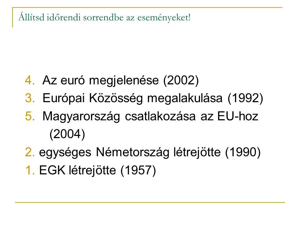 Állítsd időrendi sorrendbe az eseményeket! 4. Az euró megjelenése (2002) 3. Európai Közösség megalakulása (1992) 5. Magyarország csatlakozása az EU-ho