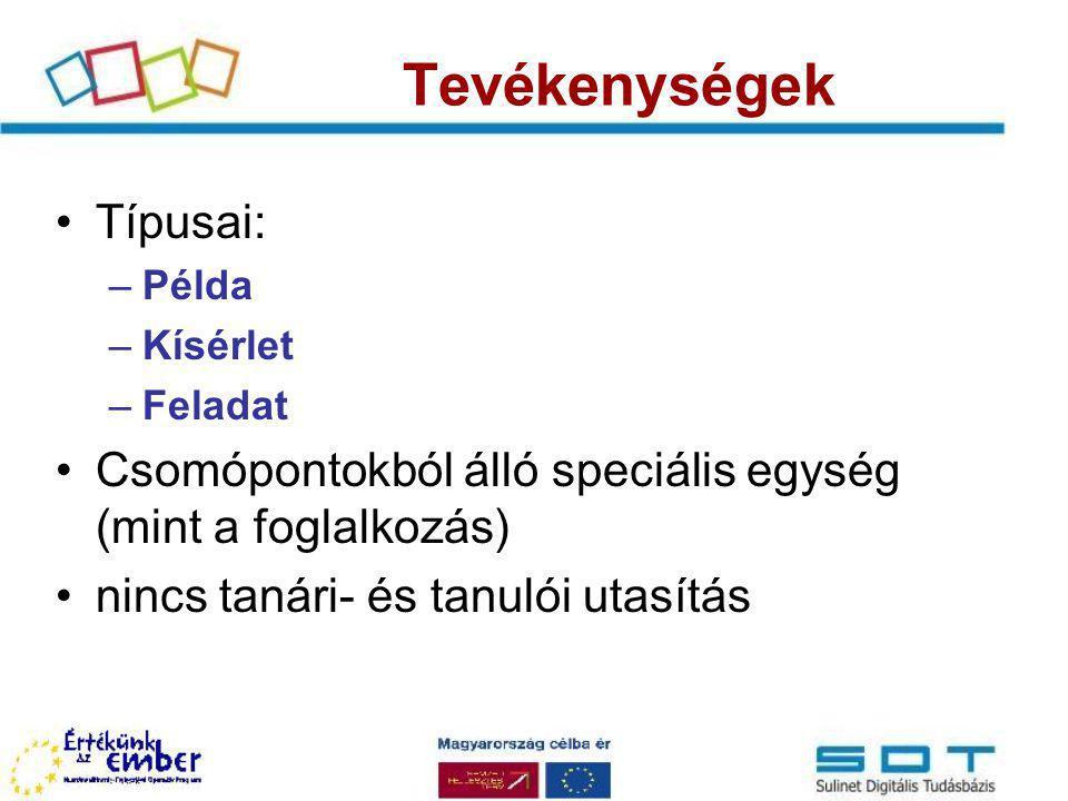 Tevékenységek Típusai: –Példa –Kísérlet –Feladat Csomópontokból álló speciális egység (mint a foglalkozás) nincs tanári- és tanulói utasítás